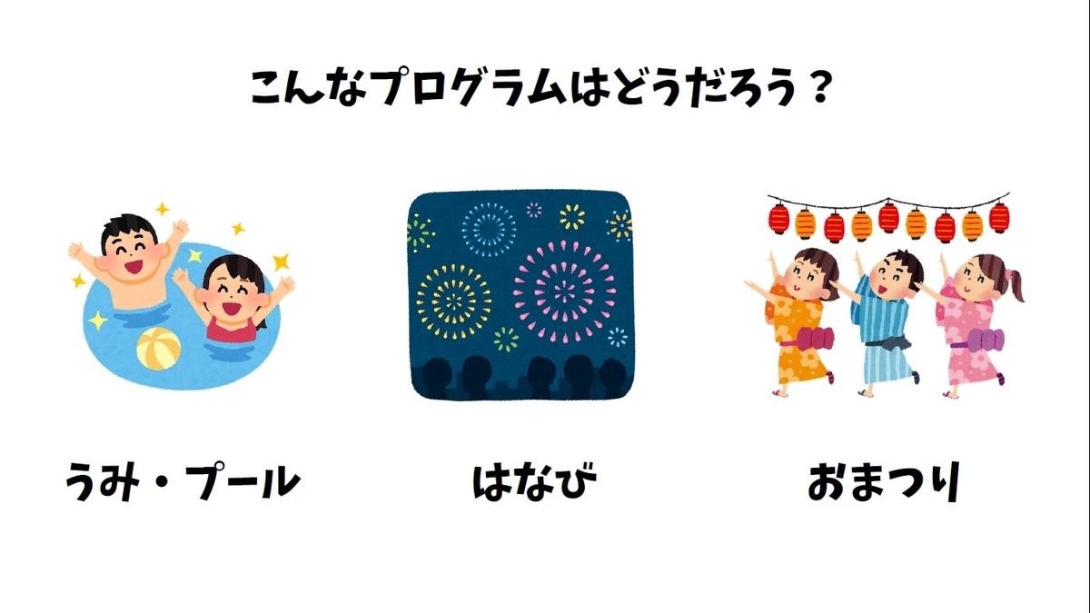 f:id:coderdojo-ikebukuro-uin:20190728133550j:plain