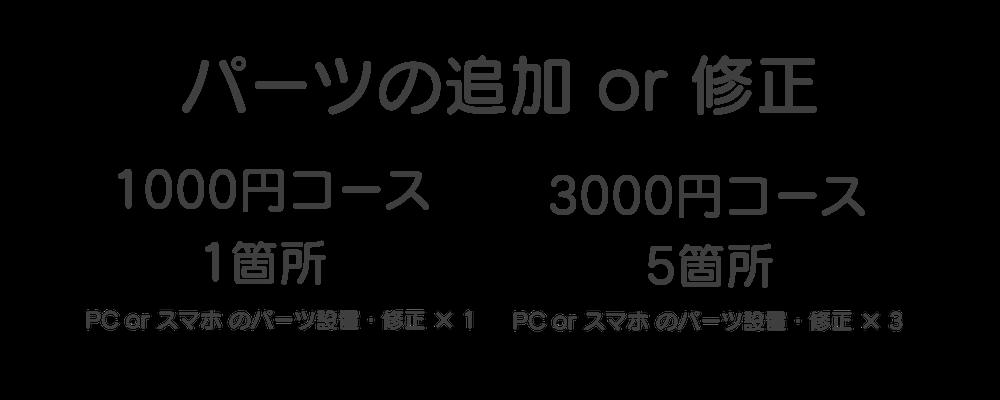 f:id:codomisu:20170618113905p:plain