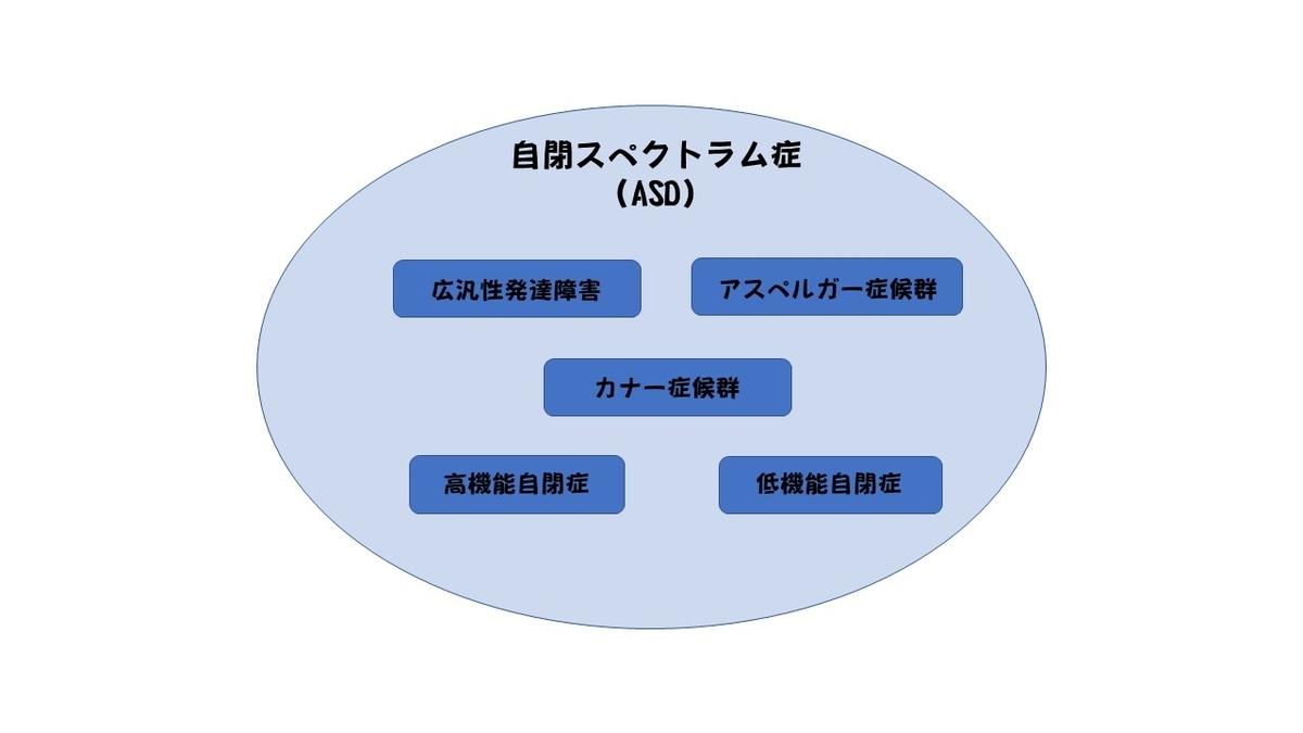 f:id:coelacanth350:20201214144209j:plain