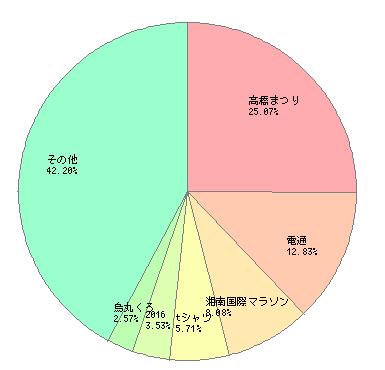 f:id:coffee-japanese:20170101192513p:plain