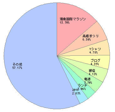 f:id:coffee-japanese:20170101192601p:plain
