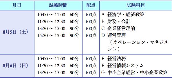 f:id:coffee-japanese:20170730215156p:plain