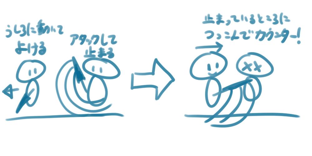 f:id:coffee_ryo:20180612214425j:plain