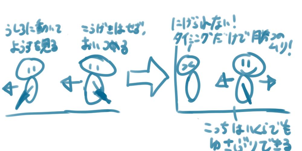 f:id:coffee_ryo:20180612215211j:plain