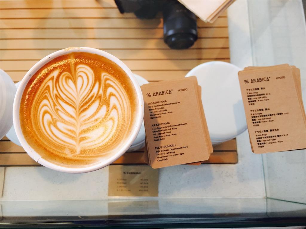 f:id:coffeejourney:20170215202714j:image