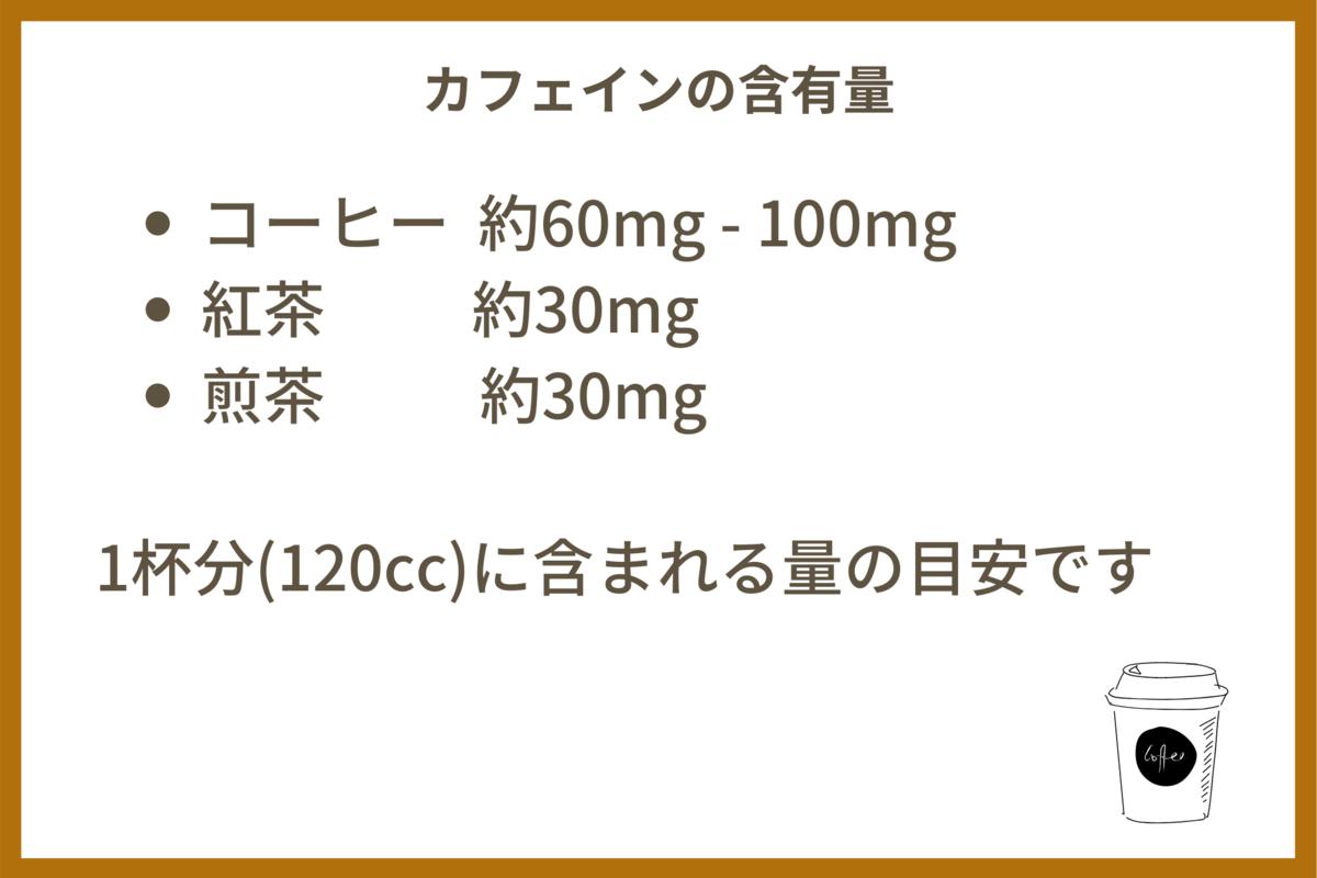 f:id:coffeetraveland:20210714175807p:plain