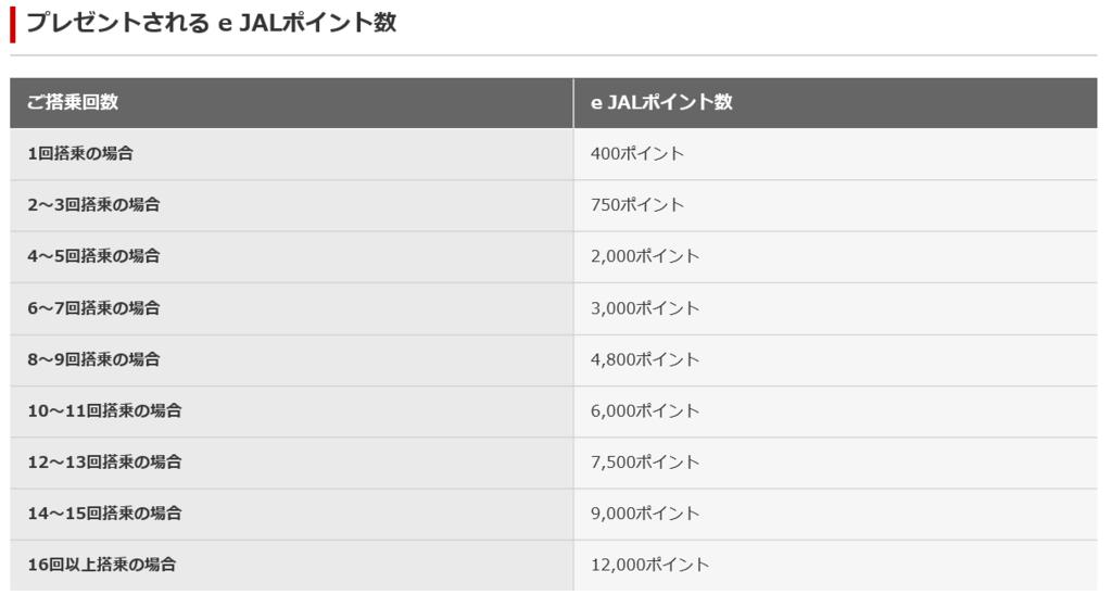 f:id:cohibayarou:20181214005518p:plain