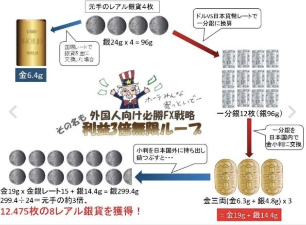 f:id:coinmaster:20170321141249j:plain