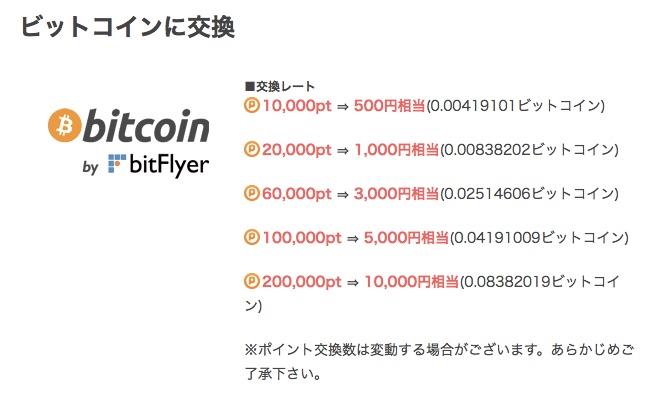 f:id:coinmaster:20170331113659j:plain