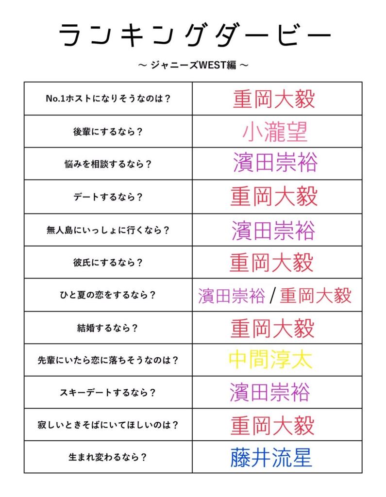 f:id:coishita:20170220091054j:plain