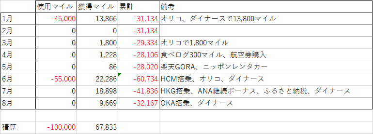 f:id:cojikoji:20170905162708p:plain