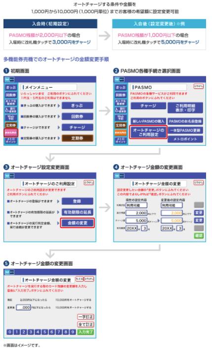 f:id:cojikoji:20171002170120p:plain