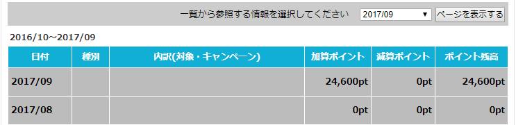 f:id:cojikoji:20171016184726p:plain