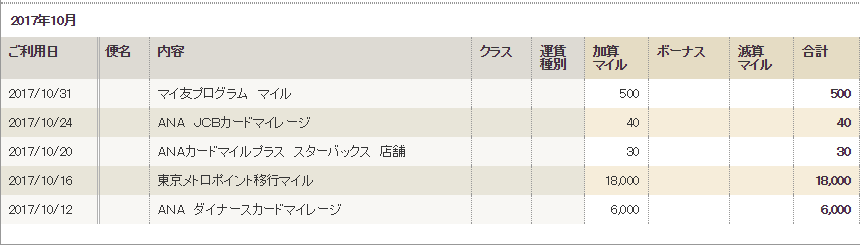 f:id:cojikoji:20171108102643p:plain