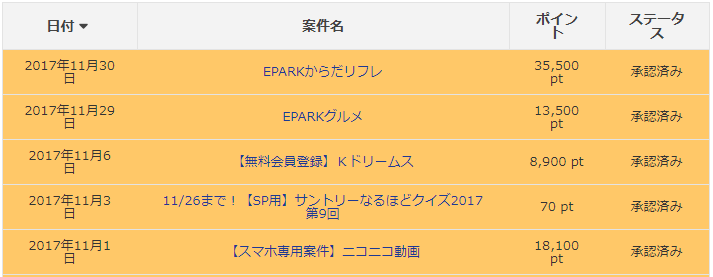 f:id:cojikoji:20171201180906p:plain