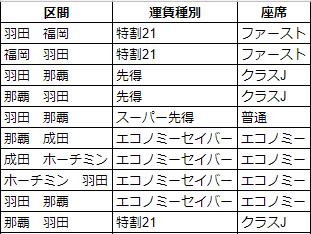 f:id:cojikoji:20171213200342p:plain