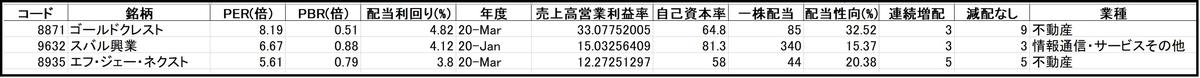 f:id:cojimaru-chan:20210219142746j:plain