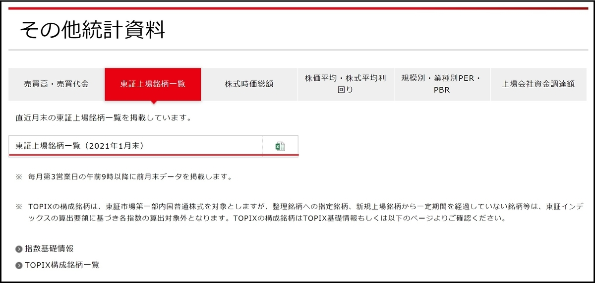 f:id:cojimaru-chan:20210219144727j:plain