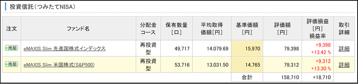 f:id:cojimaru-chan:20210328210724p:plain