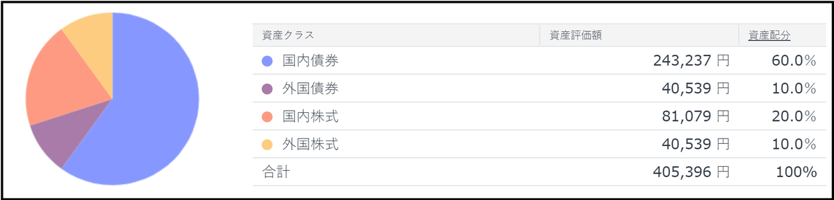 f:id:cojimaru-chan:20210329213441p:plain