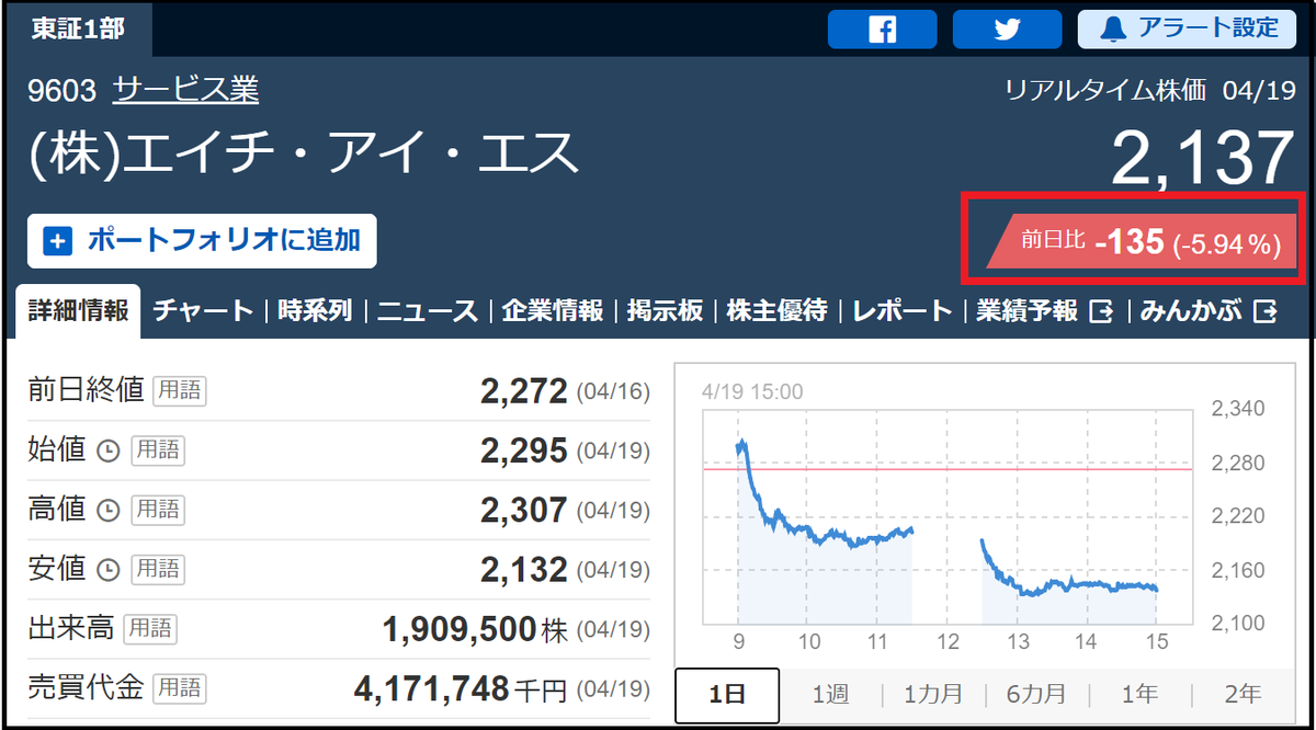 f:id:cojimaru-chan:20210420005040p:plain