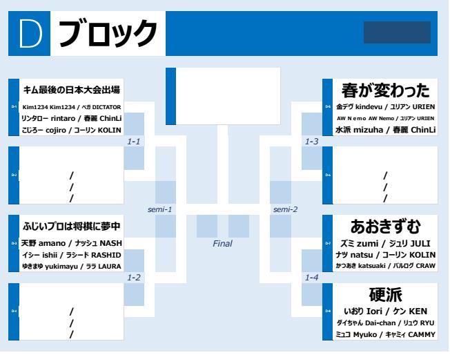 f:id:cojiro2015:20170402115104p:plain