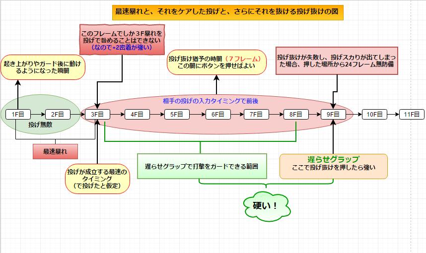 f:id:cojiro2015:20170405193810p:plain