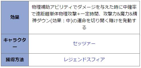 f:id:cojiro2015:20170511204403p:plain