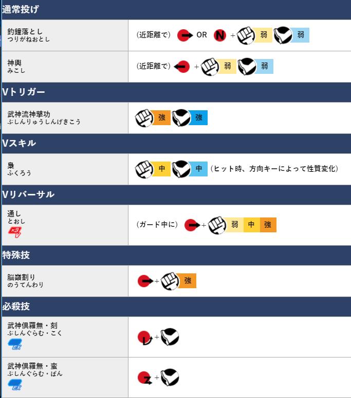 f:id:cojiro2015:20171016111007p:plain