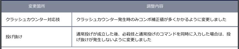 f:id:cojiro2015:20180402180742p:plain