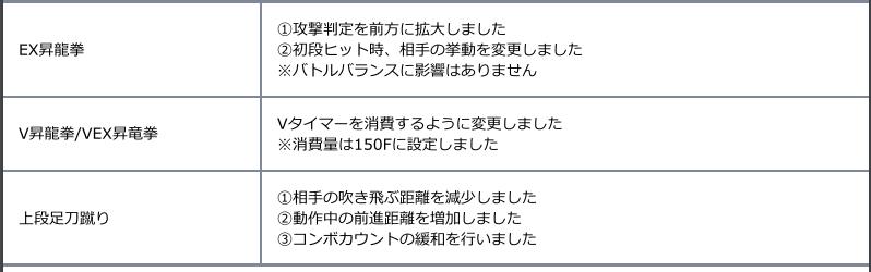 f:id:cojiro2015:20180402183502p:plain