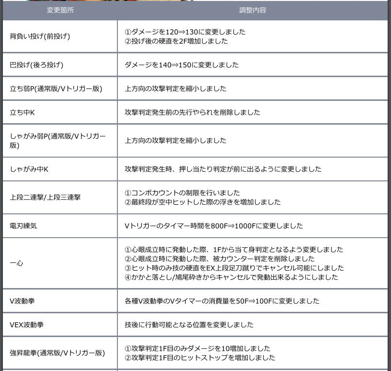 f:id:cojiro2015:20180402183641p:plain