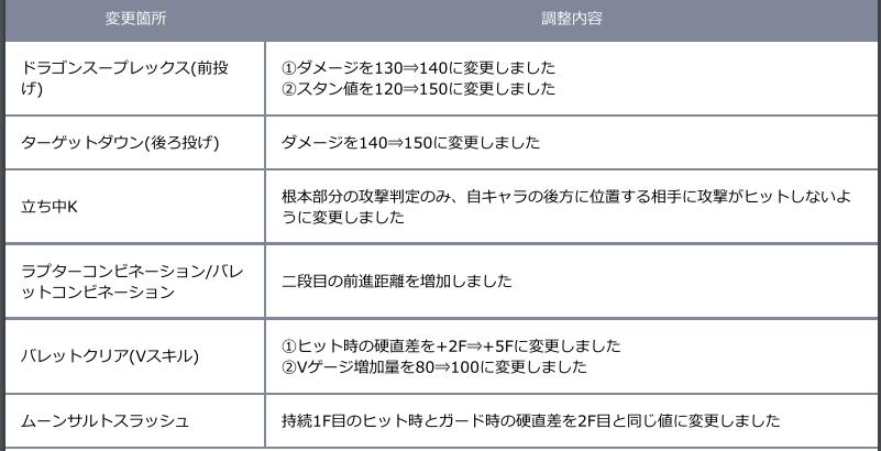 f:id:cojiro2015:20180402183845p:plain
