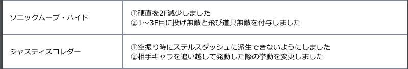 f:id:cojiro2015:20180402184010p:plain