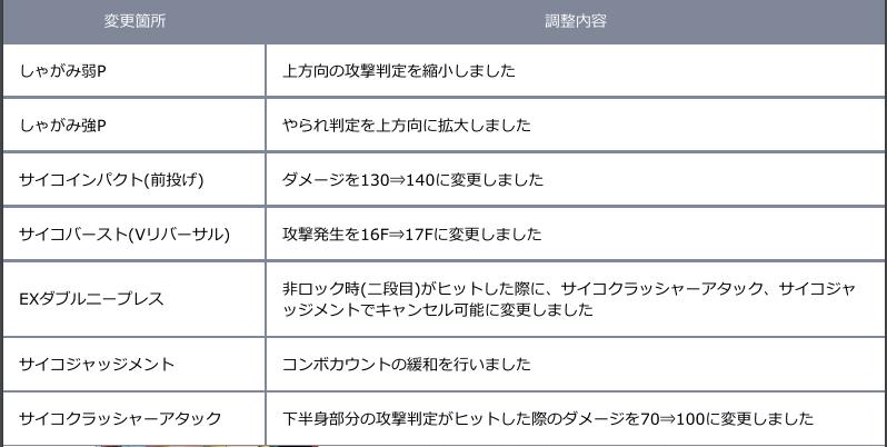 f:id:cojiro2015:20180402184059p:plain