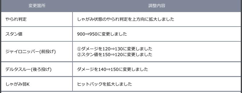 f:id:cojiro2015:20180402185239p:plain