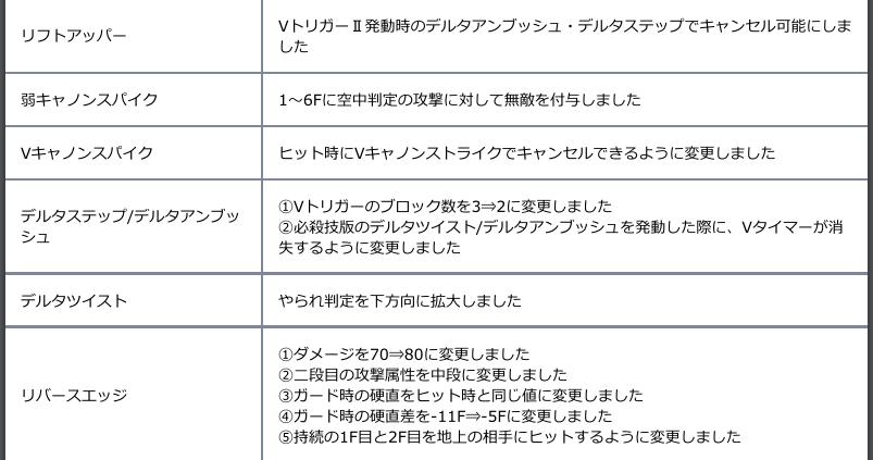 f:id:cojiro2015:20180402185329p:plain