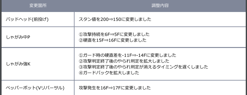 f:id:cojiro2015:20180402185422p:plain