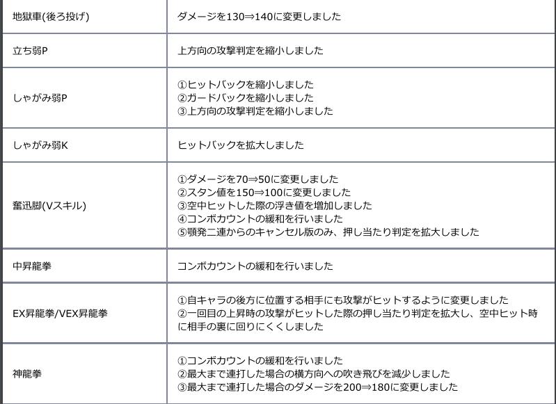 f:id:cojiro2015:20180402185539p:plain