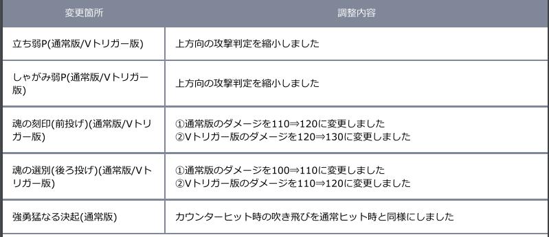 f:id:cojiro2015:20180402190557p:plain