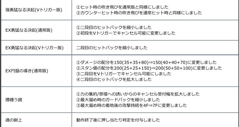 f:id:cojiro2015:20180402190604p:plain