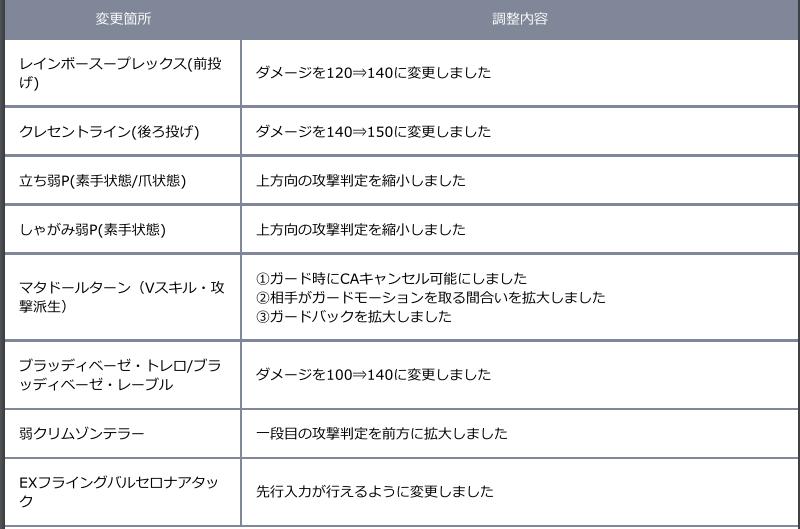 f:id:cojiro2015:20180402204032p:plain