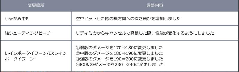 f:id:cojiro2015:20180402204109p:plain