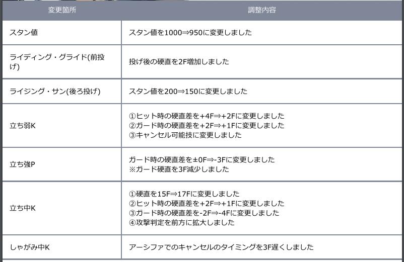 f:id:cojiro2015:20180402204133p:plain