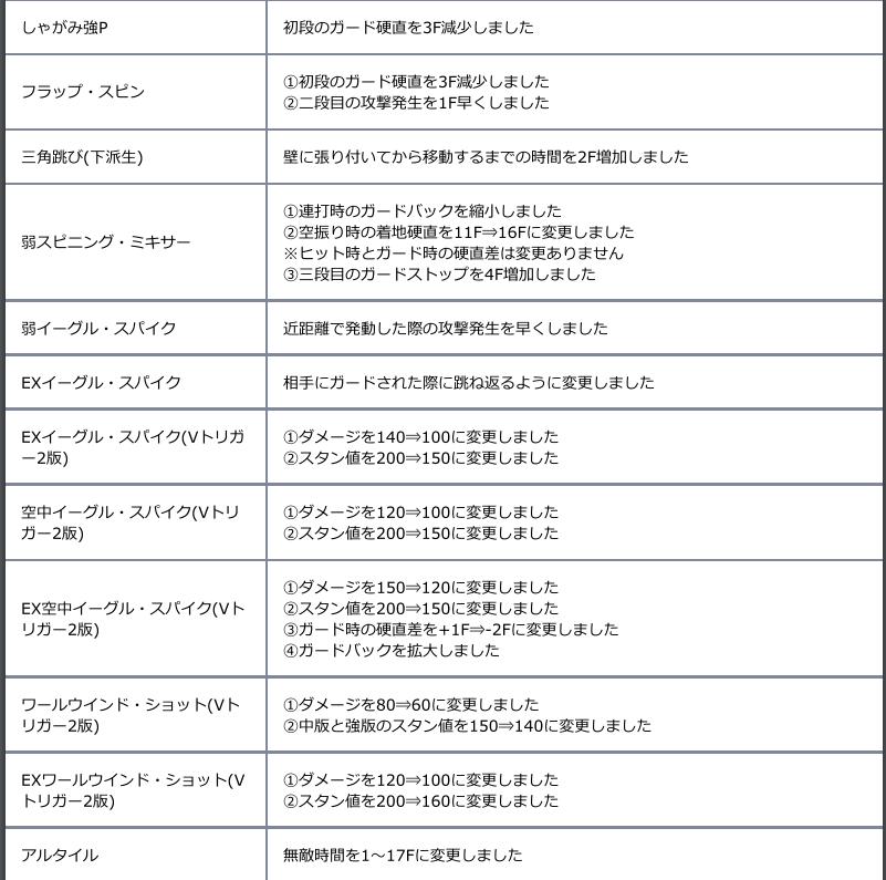 f:id:cojiro2015:20180402204141p:plain