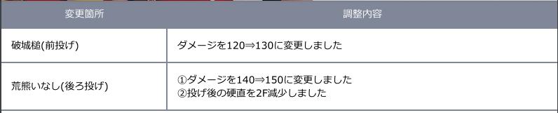 f:id:cojiro2015:20180402204202p:plain
