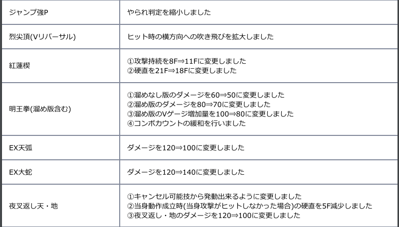 f:id:cojiro2015:20180402204208p:plain