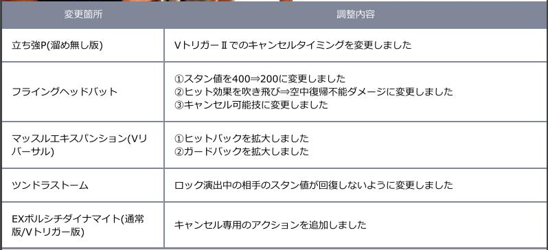f:id:cojiro2015:20180402204224p:plain