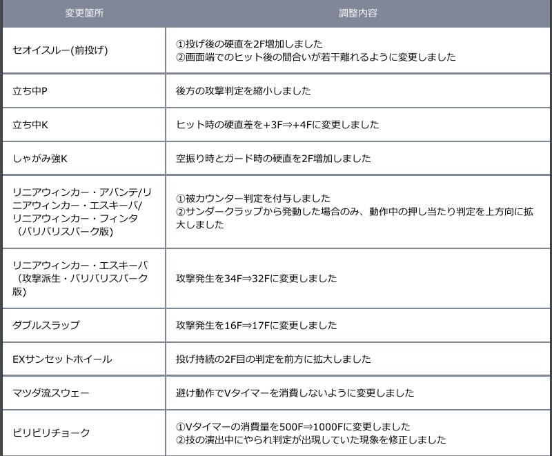 f:id:cojiro2015:20180402204249p:plain