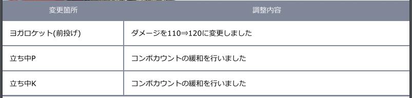 f:id:cojiro2015:20180402204307p:plain